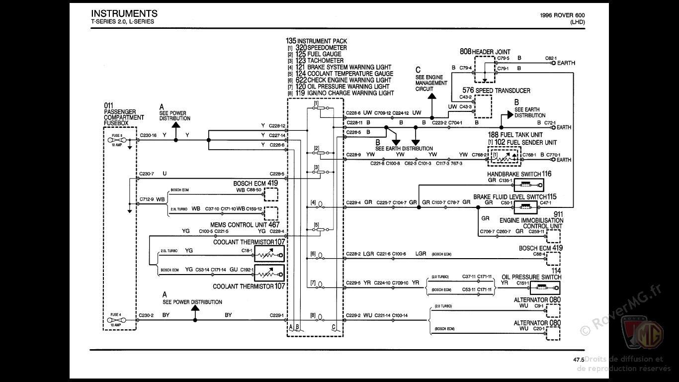 Schema fusible polo 6r